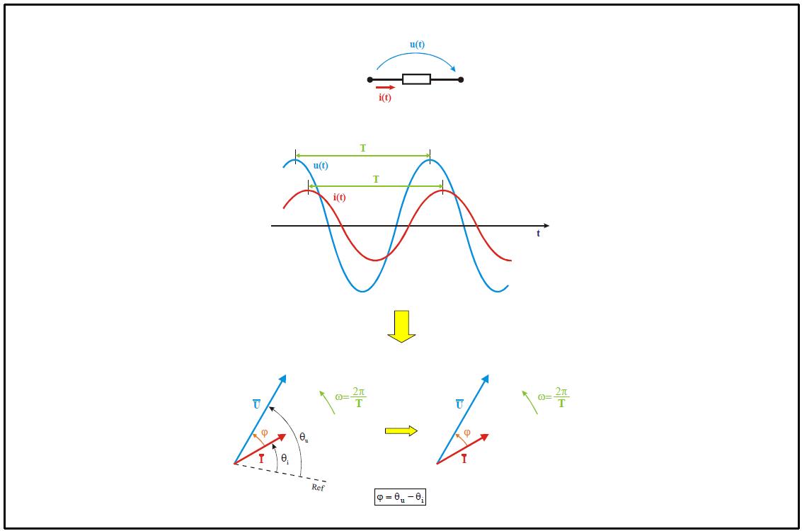 Rlc impedance techs it easy fasorial diagram diagramafasorial ccuart Gallery