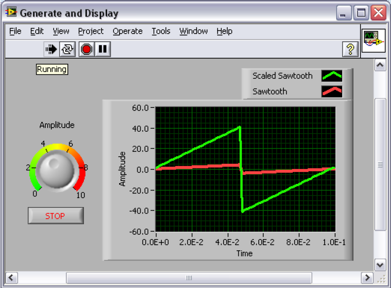 Labview | Techs it easy