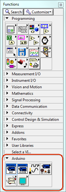 Labview techs it easy